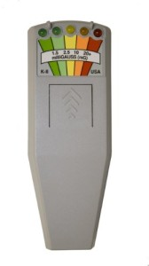 ghosthuntermeter